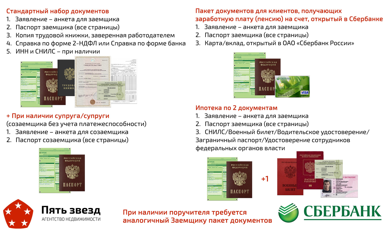 Помощь в получении ипотеки в твери образец заполнения справки по форме банка москвы
